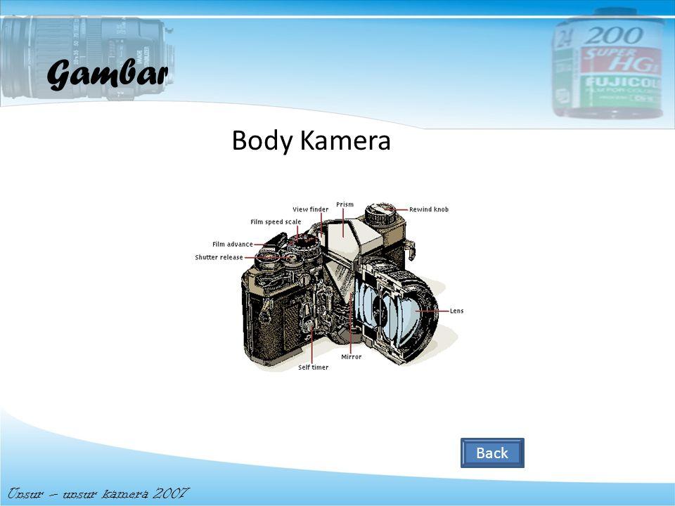 Gambar Body Kamera Back Unsur – unsur kamera 2007