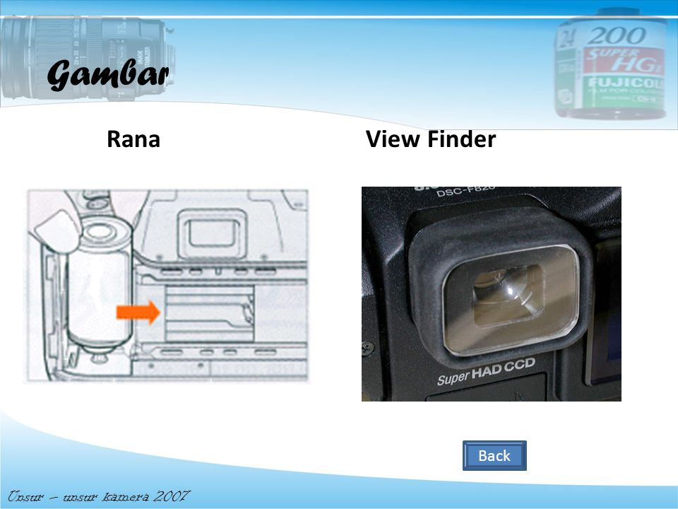 Gambar Rana View Finder Back Unsur – unsur kamera 2007