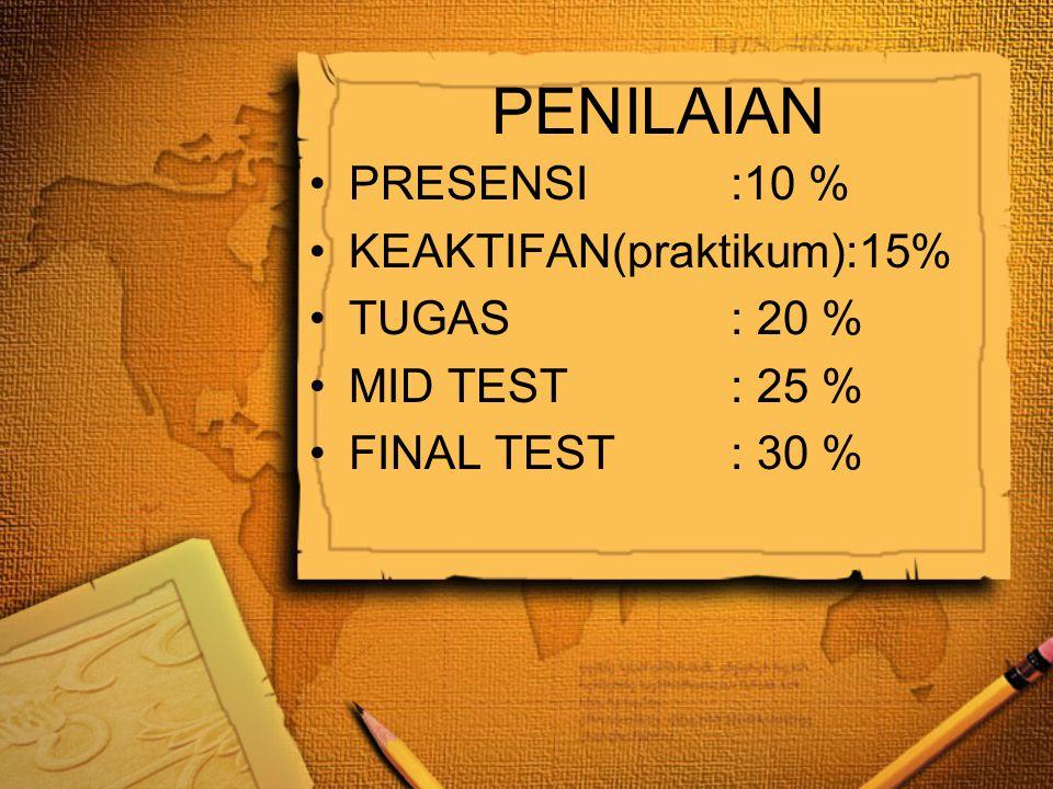 PENILAIAN PRESENSI :10 % KEAKTIFAN(praktikum):15% TUGAS : 20 %
