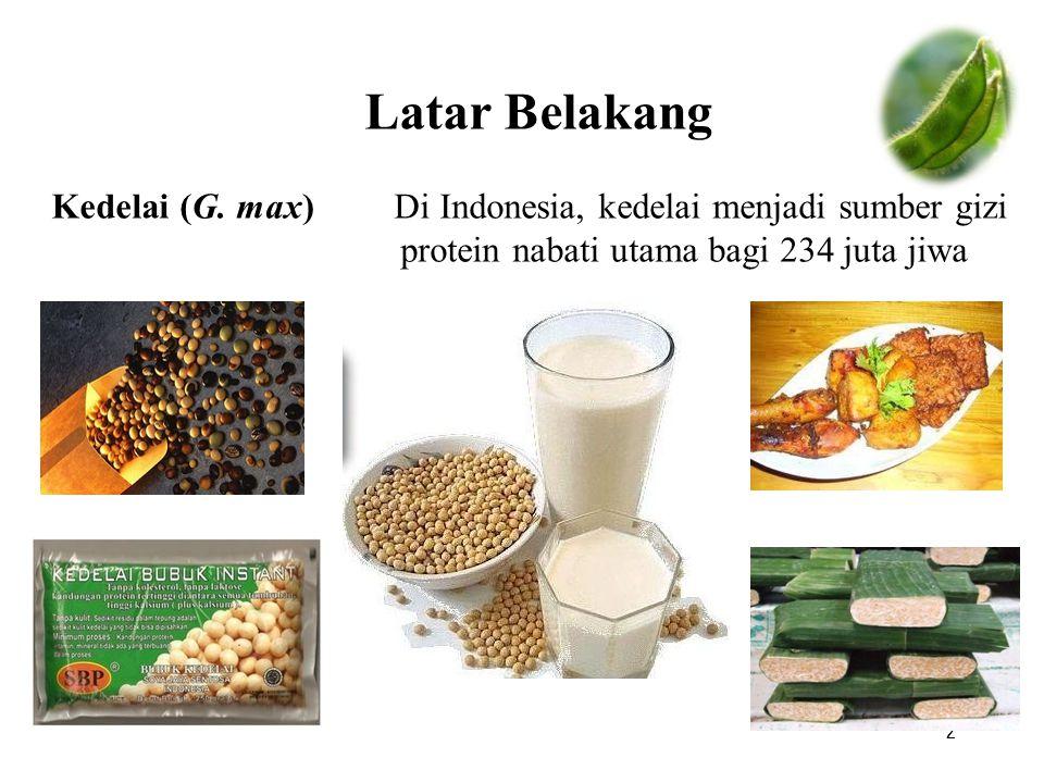 Latar Belakang Kedelai (G. max) Di Indonesia, kedelai menjadi sumber gizi protein nabati utama bagi 234 juta jiwa.