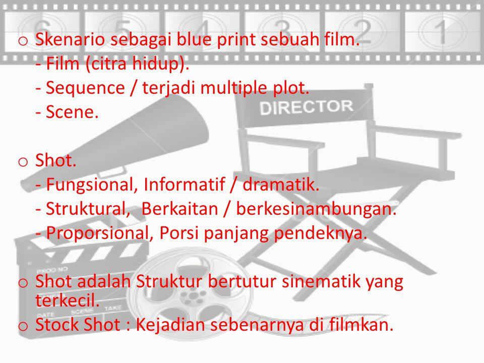 Skenario sebagai blue print sebuah film.