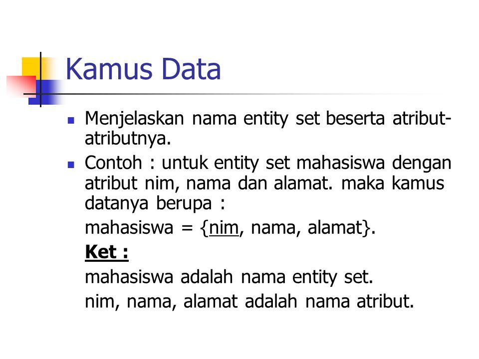 Kamus Data Menjelaskan nama entity set beserta atribut-atributnya.