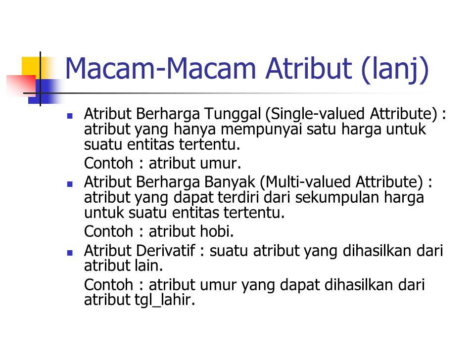 Macam-Macam Atribut (lanj)