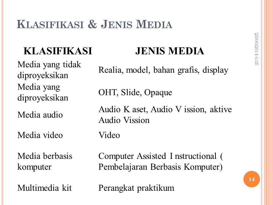 Klasifikasi & Jenis Media