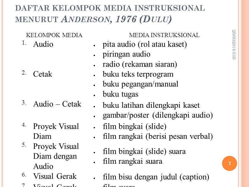 daftar kelompok media instruksional menurut Anderson, 1976 (Dulu)