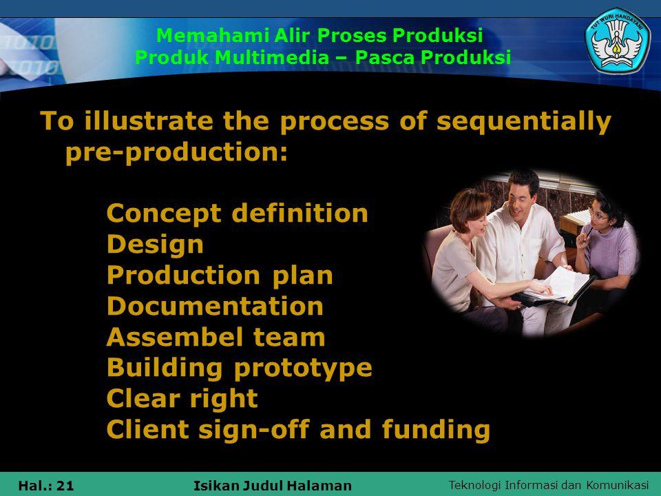 Memahami Alir Proses Produksi Produk Multimedia – Pasca Produksi