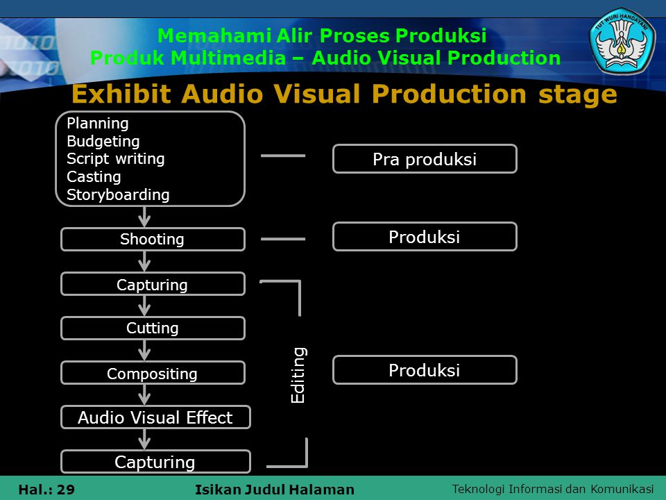 Exhibit Audio Visual Production stage
