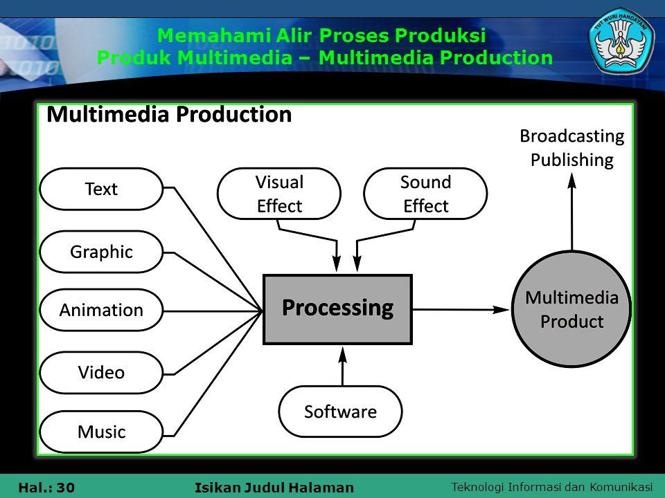 Memahami Alir Proses Produksi Produk Multimedia – Multimedia Production