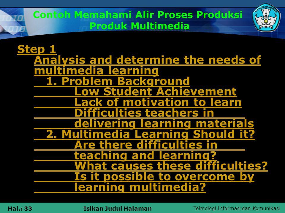 Contoh Memahami Alir Proses Produksi Produk Multimedia