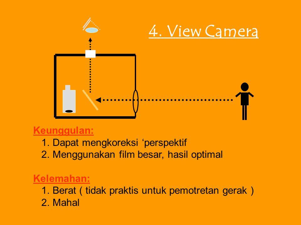 4. View Camera Keunggulan: 1. Dapat mengkoreksi 'perspektif