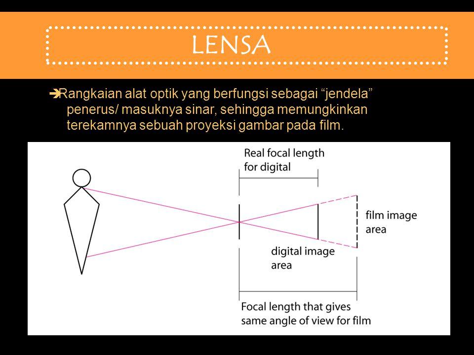 LENSA LENSA Rangkaian alat optik yang berfungsi sebagai jendela