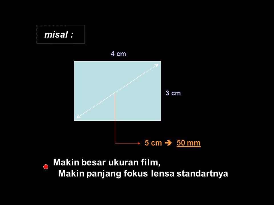 Makin besar ukuran film, Makin panjang fokus lensa standartnya