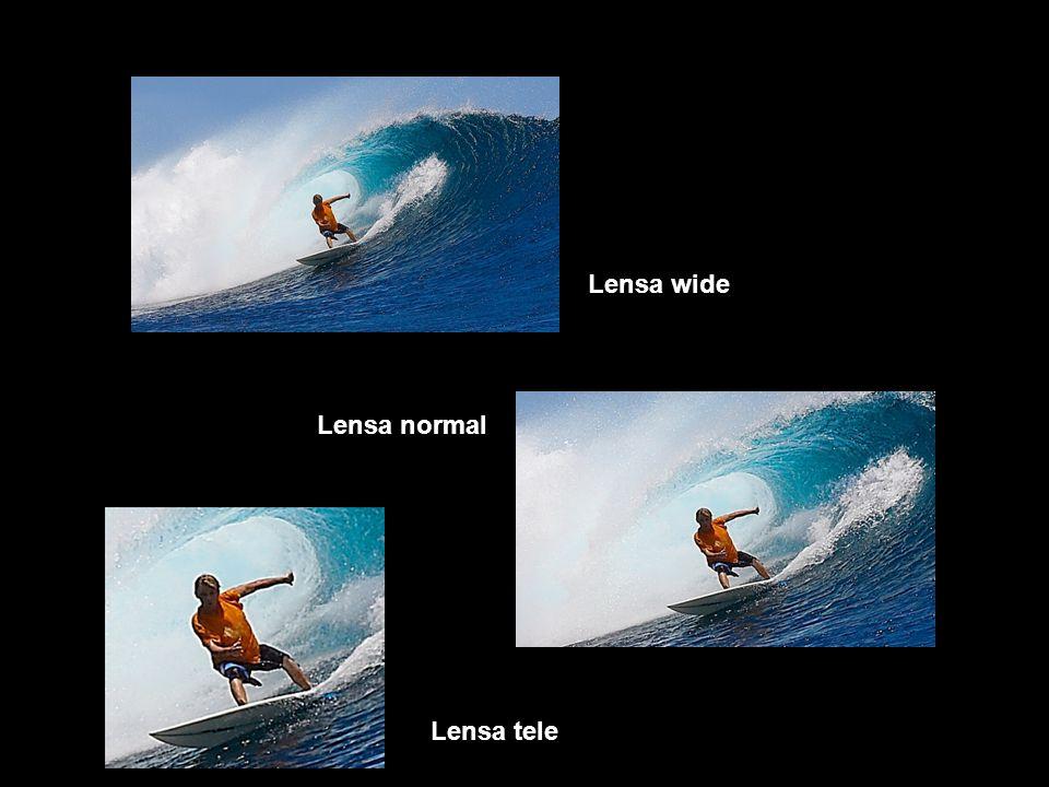 Lensa wide Lensa normal Lensa tele