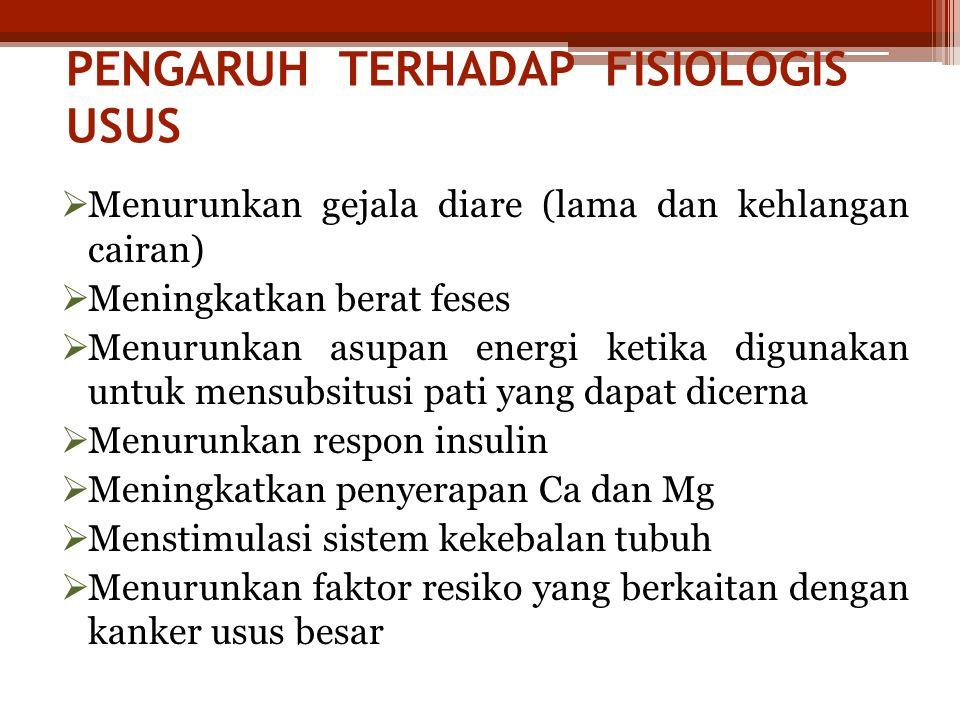 PENGARUH TERHADAP FISIOLOGIS USUS