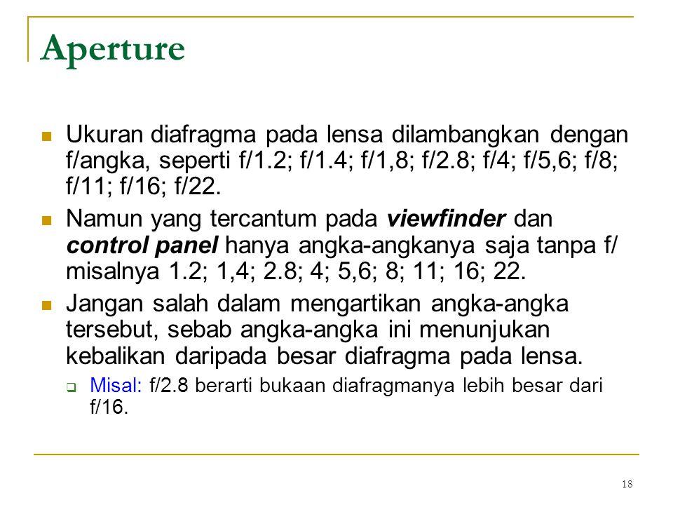 Aperture Ukuran diafragma pada lensa dilambangkan dengan f/angka, seperti f/1.2; f/1.4; f/1,8; f/2.8; f/4; f/5,6; f/8; f/11; f/16; f/22.