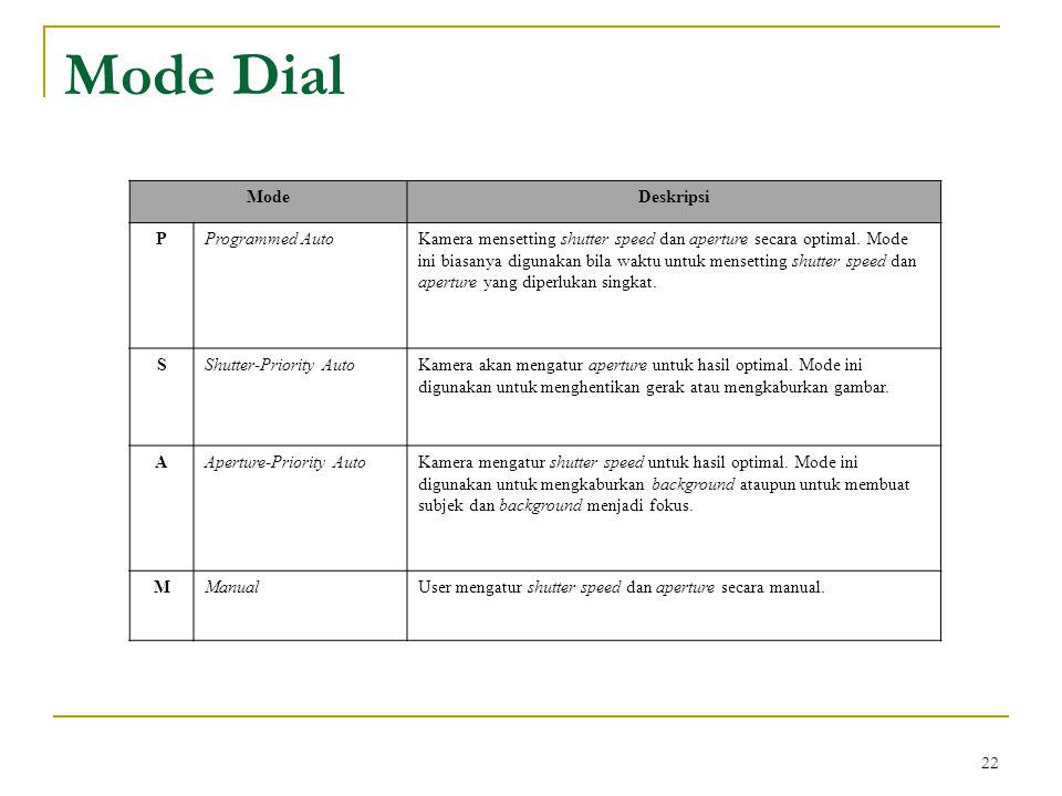 Mode Dial Mode Deskripsi P Programmed Auto