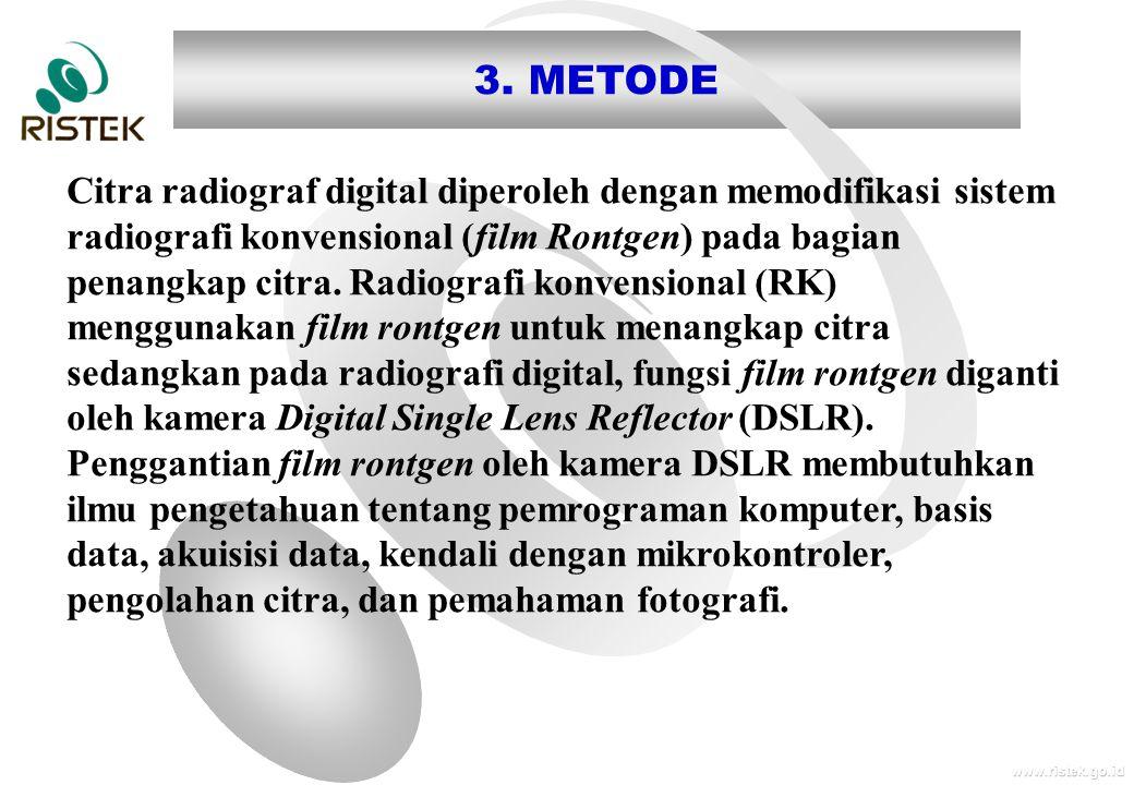 3. METODE