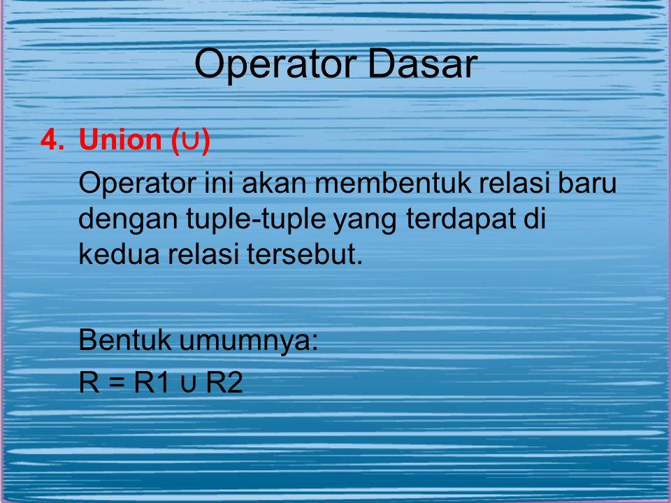 Operator Dasar Union (∪)
