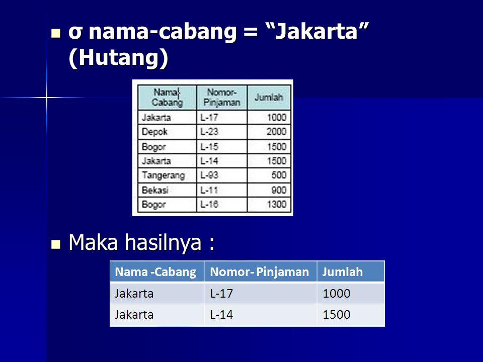 σ nama-cabang = Jakarta (Hutang)