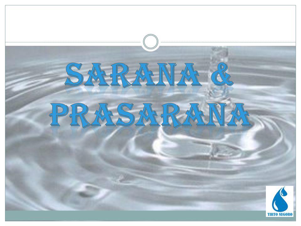SARANA & pRASARANA