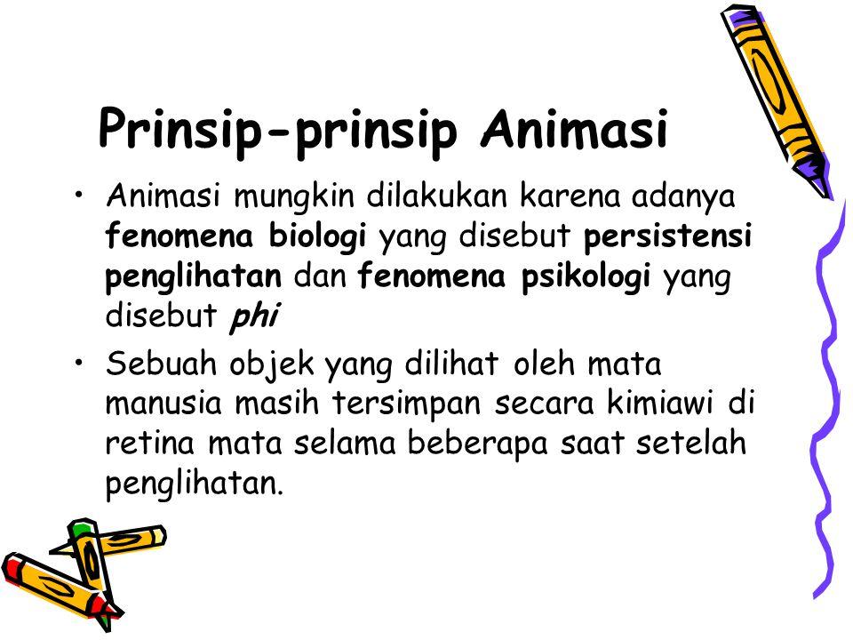 Prinsip-prinsip Animasi