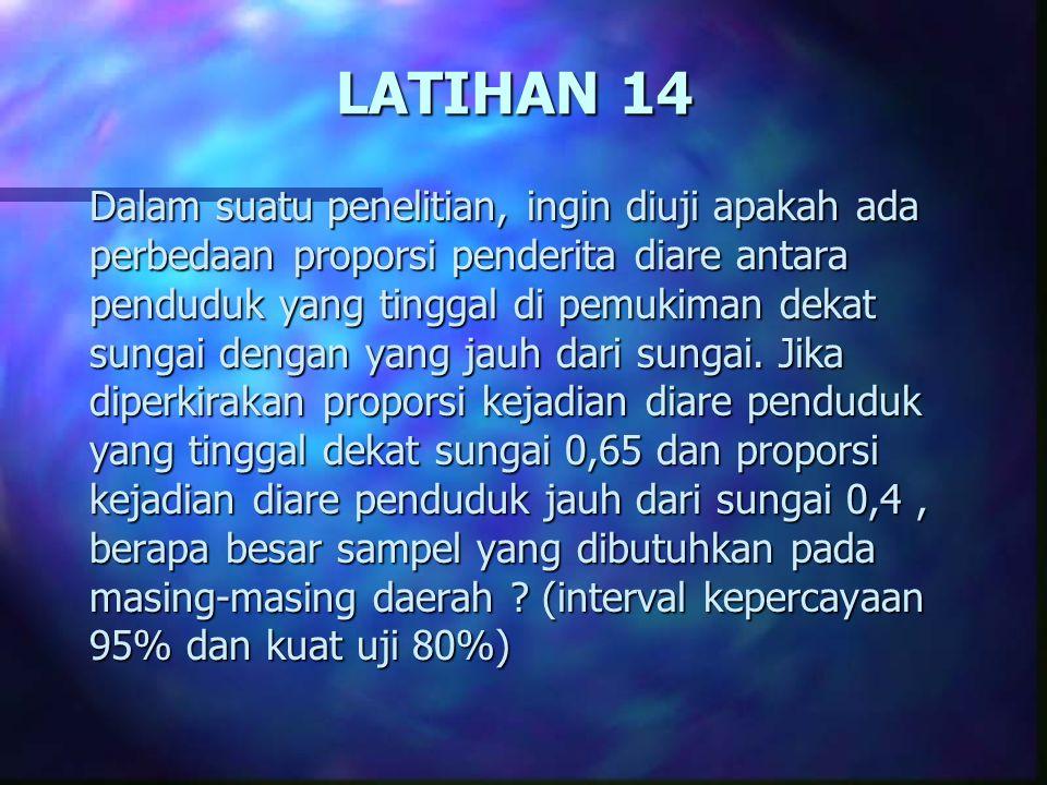 LATIHAN 14