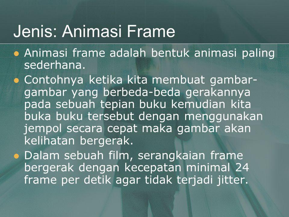 Jenis: Animasi Frame Animasi frame adalah bentuk animasi paling sederhana.
