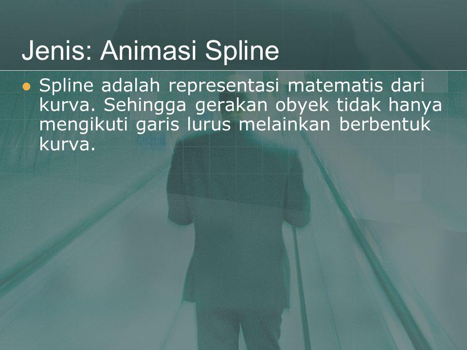 Jenis: Animasi Spline