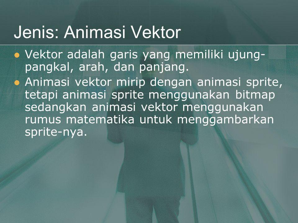 Jenis: Animasi Vektor Vektor adalah garis yang memiliki ujung-pangkal, arah, dan panjang.