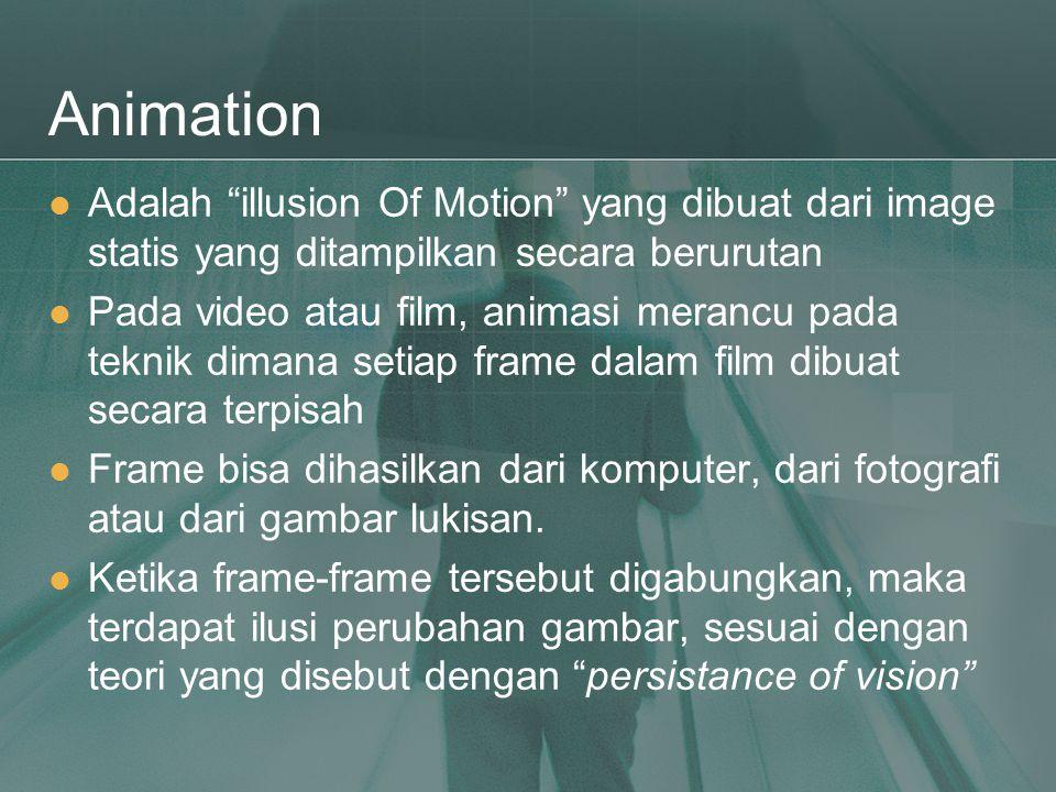 Animation Adalah illusion Of Motion yang dibuat dari image statis yang ditampilkan secara berurutan.