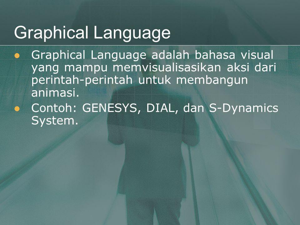 Graphical Language Graphical Language adalah bahasa visual yang mampu memvisualisasikan aksi dari perintah-perintah untuk membangun animasi.