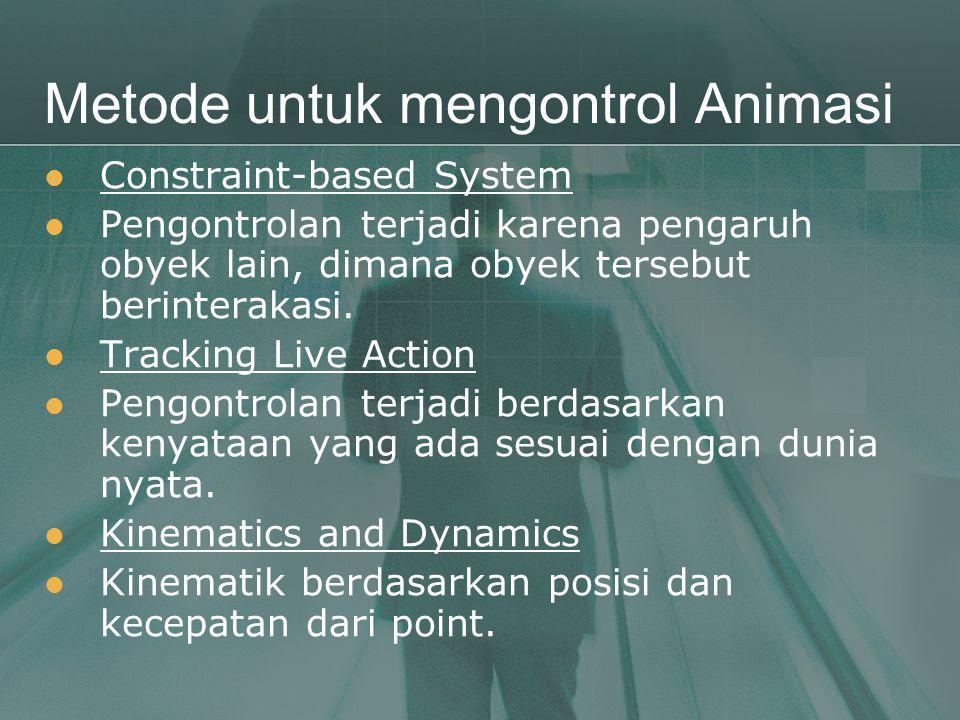 Metode untuk mengontrol Animasi