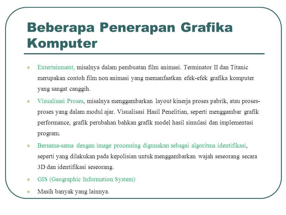 Beberapa Penerapan Grafika Komputer