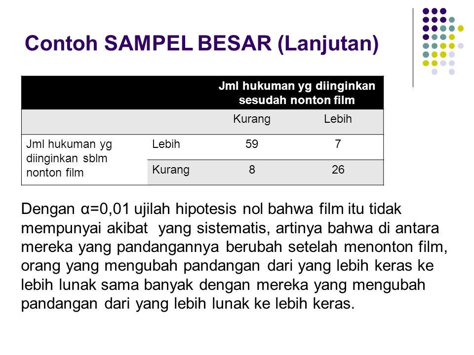 Contoh SAMPEL BESAR (Lanjutan)