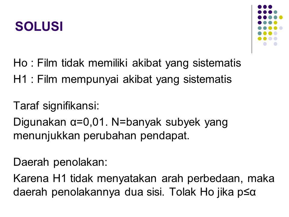 SOLUSI Ho : Film tidak memiliki akibat yang sistematis