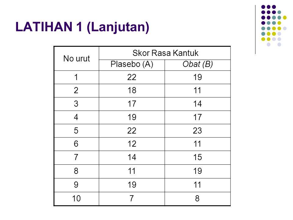 LATIHAN 1 (Lanjutan) No urut Skor Rasa Kantuk Plasebo (A) Obat (B) 1