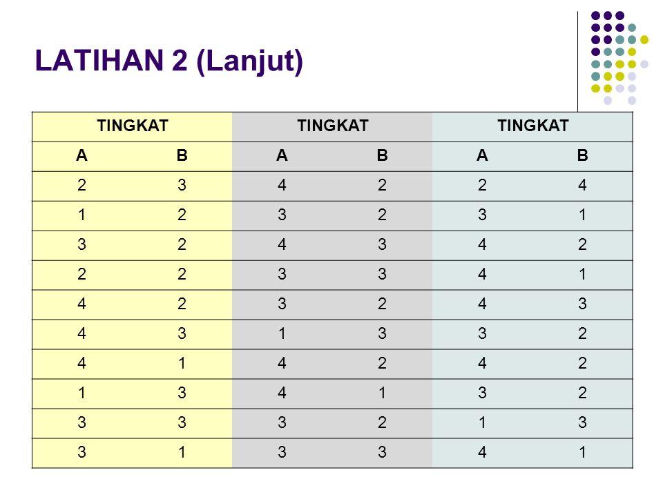 LATIHAN 2 (Lanjut) TINGKAT A B 2 3 4 1