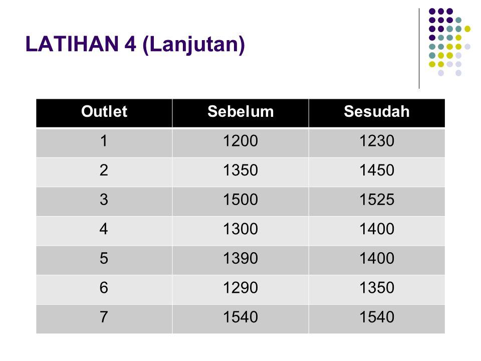 LATIHAN 4 (Lanjutan) Outlet Sebelum Sesudah 1 1200 1230 2 1350 1450 3