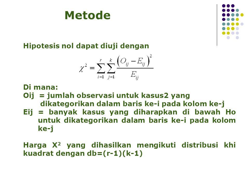 Metode Hipotesis nol dapat diuji dengan Di mana: