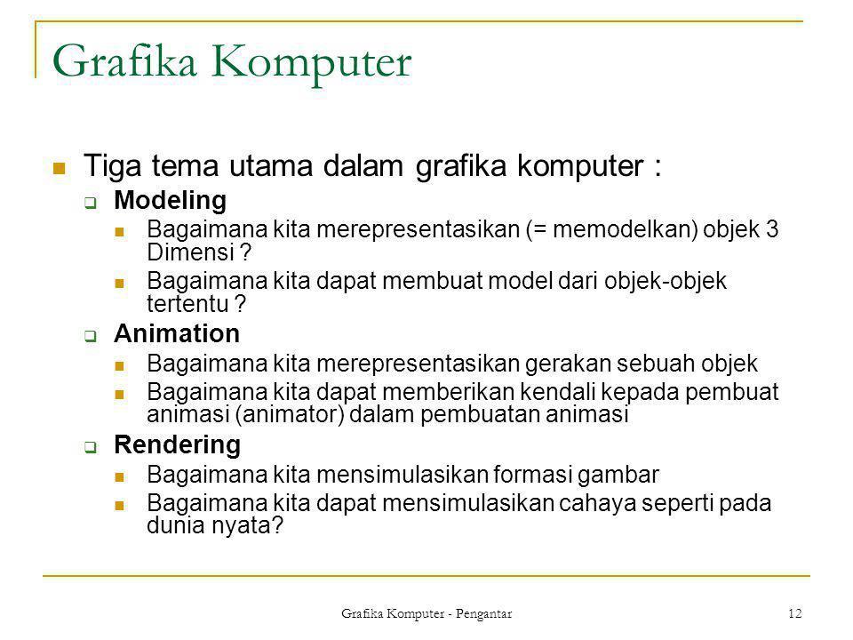 Grafika Komputer - Pengantar