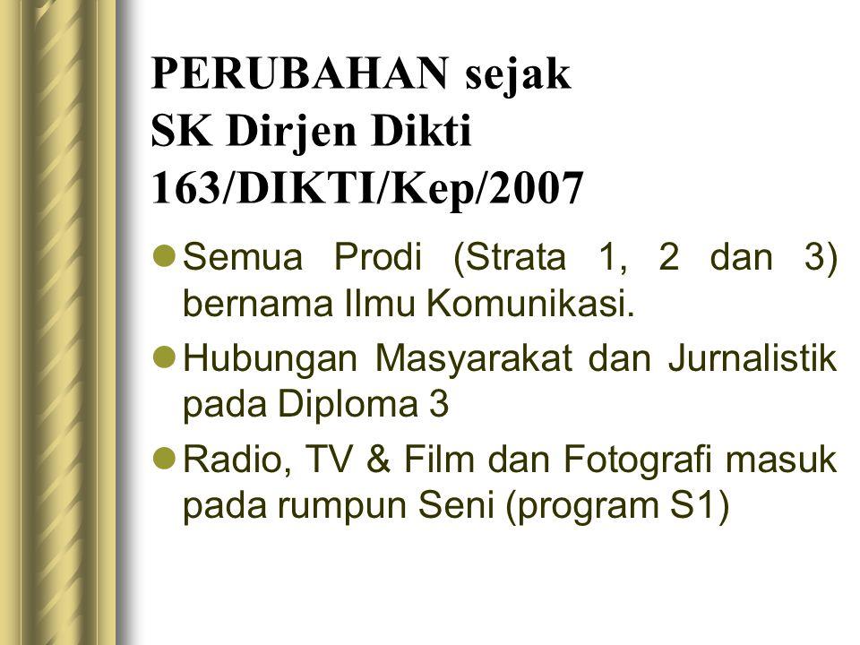 PERUBAHAN sejak SK Dirjen Dikti 163/DIKTI/Kep/2007