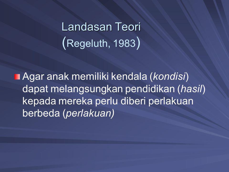 Landasan Teori (Regeluth, 1983)