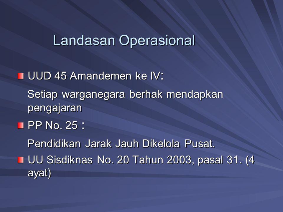 Landasan Operasional Setiap warganegara berhak mendapkan pengajaran