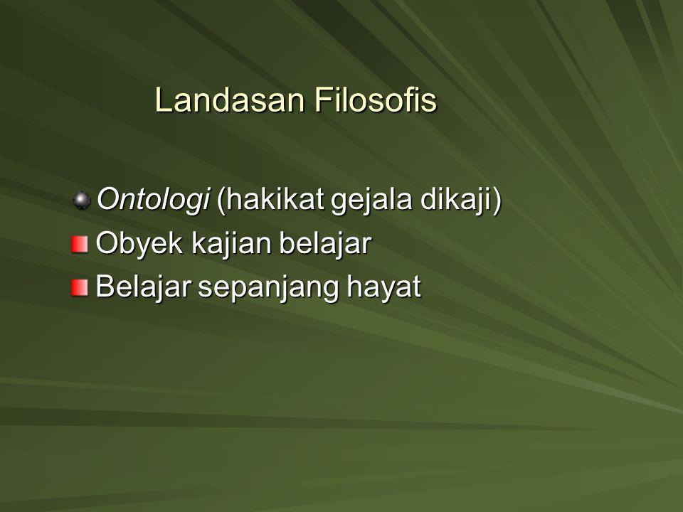 Landasan Filosofis Ontologi (hakikat gejala dikaji)