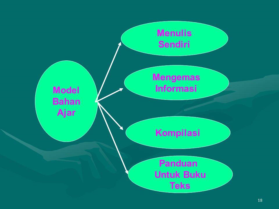 Menulis Sendiri Model Bahan Ajar Mengemas Informasi Kompilasi Panduan Untuk Buku Teks