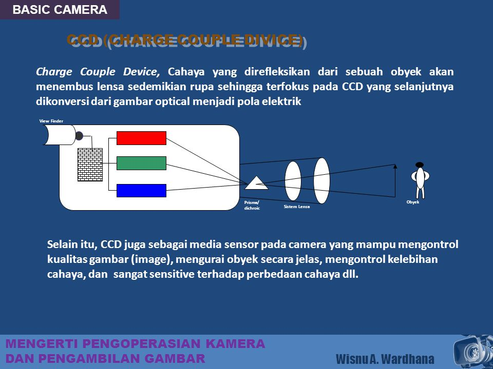 CCD (CHARGE COUPLE DIVICE)