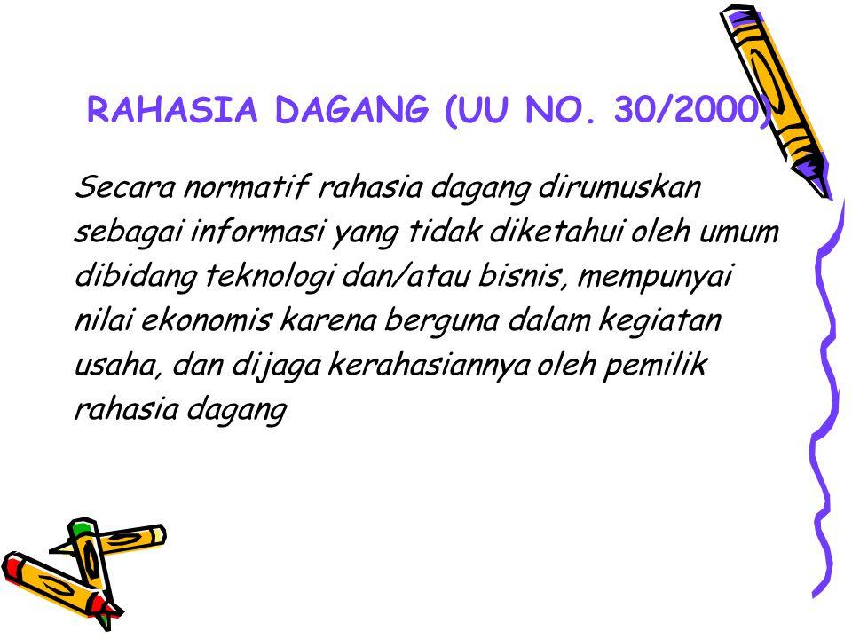 RAHASIA DAGANG (UU NO. 30/2000)
