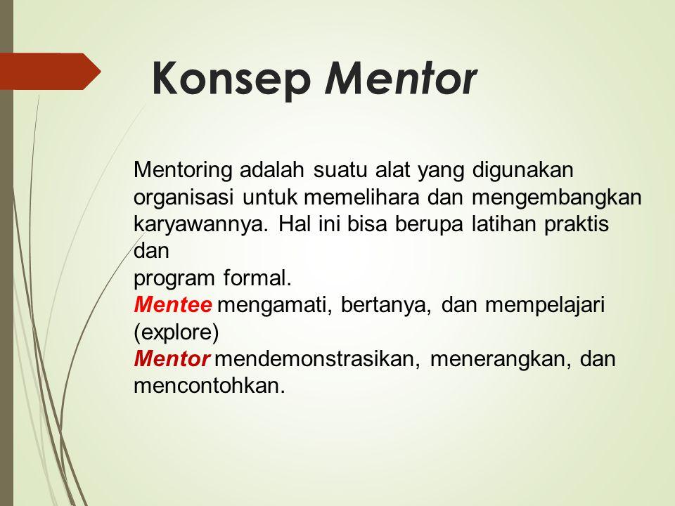Konsep Mentor