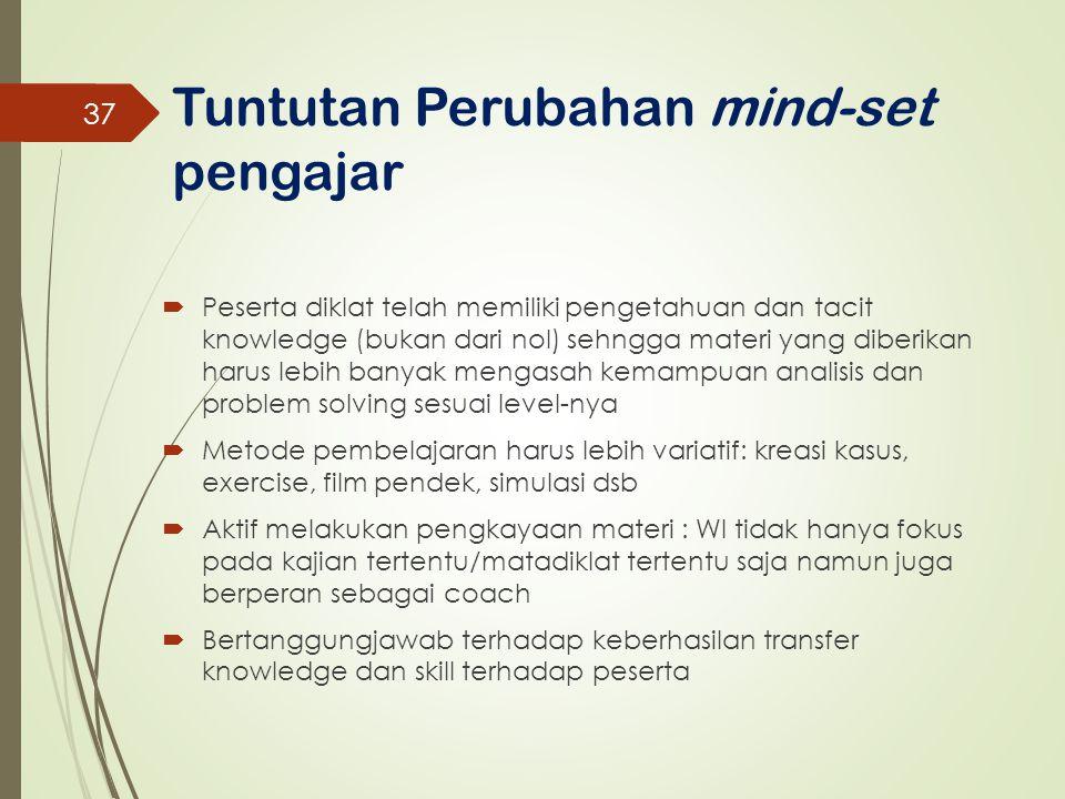 Tuntutan Perubahan mind-set pengajar