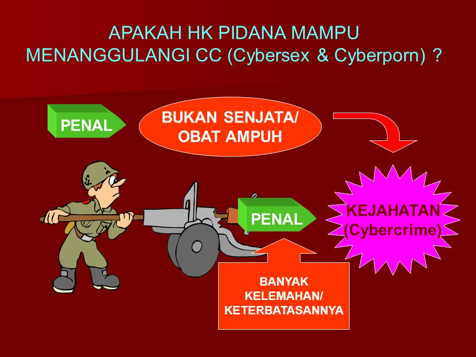 APAKAH HK PIDANA MAMPU MENANGGULANGI CC (Cybersex & Cyberporn)